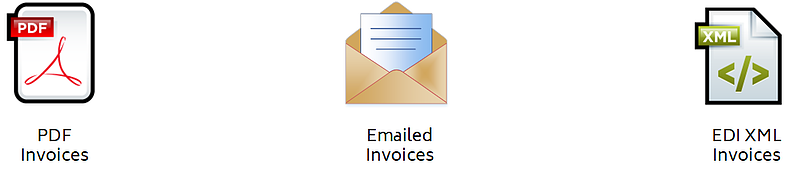 Mi Invoices ican capture documents from all sources and formats and handle multi input capture (paper, pdf, email, EDI, scanner, ...)